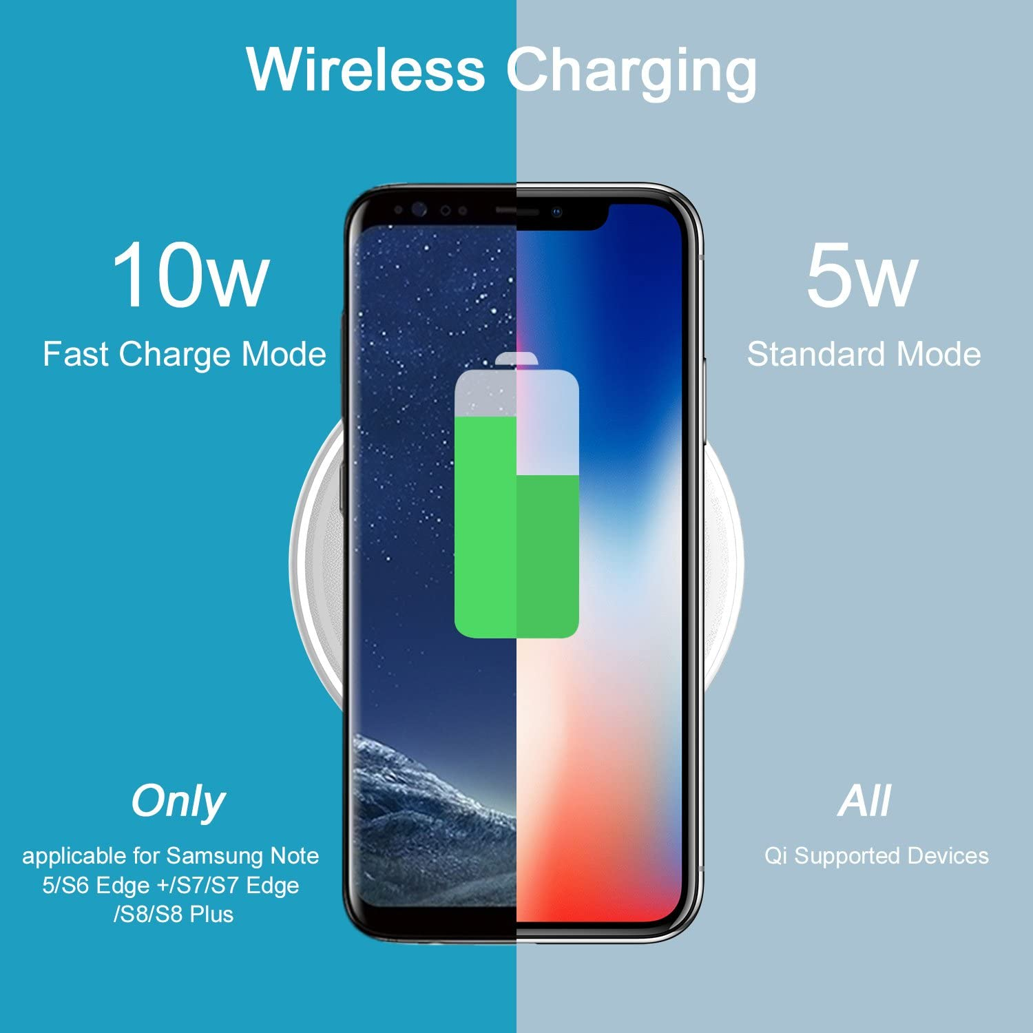 Galaxy Note 8 S8 P S7 Edge Etc- White Compatible for iOS and Androd System,Suitable for iPhone X,8 Plus,8 Fast Wireless Charger,Fast Charge for Androd,QI Wireless Charging Pad by ICONFLANG S8