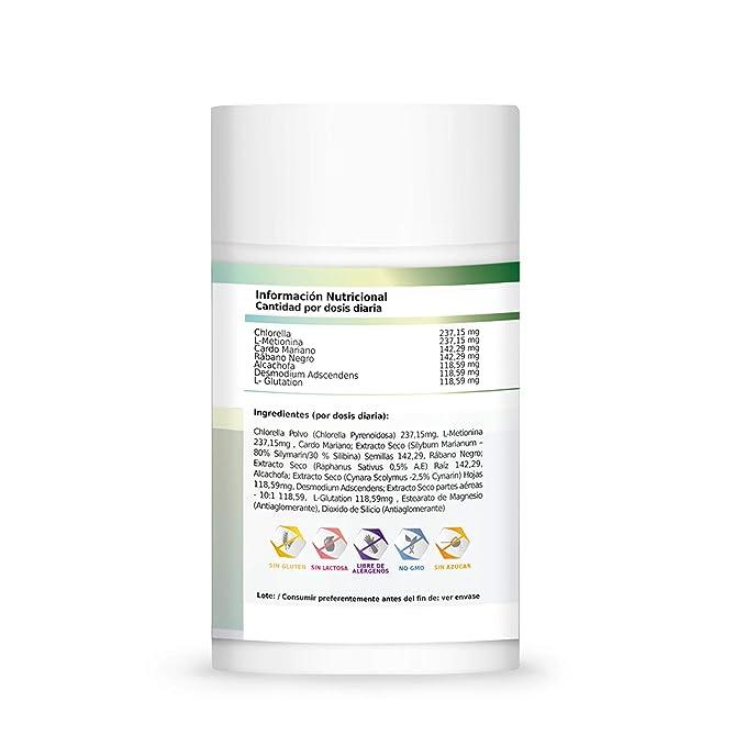 DETOX – Cardo Mariano + Rábano negro + Alcachofa Pura – Drenante y Depurativo – Elimina toxinas e impurezas – Estimula la función digestiva eliminando ...