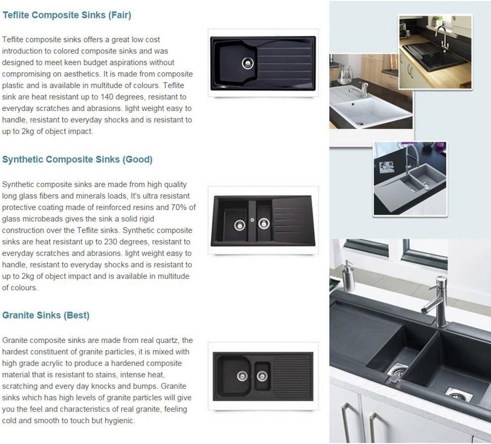 Nero Schock LITD100LAGNE Lithos D100L Kitchen Sink