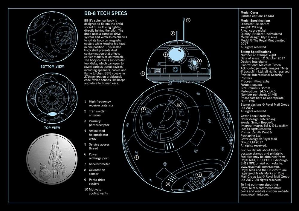 Star Wars AM048 BB8 - Cubierta para medallas: Amazon.es: Oficina y papelería