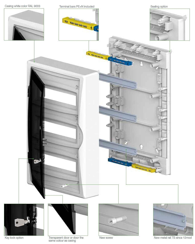Kleinverteiler IP40 Aufputz Unterverteilung Sicherungskasten Verteilerkasten AP 1x 6 Module AP Eco