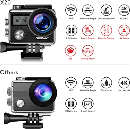 Campark X20 product image 5
