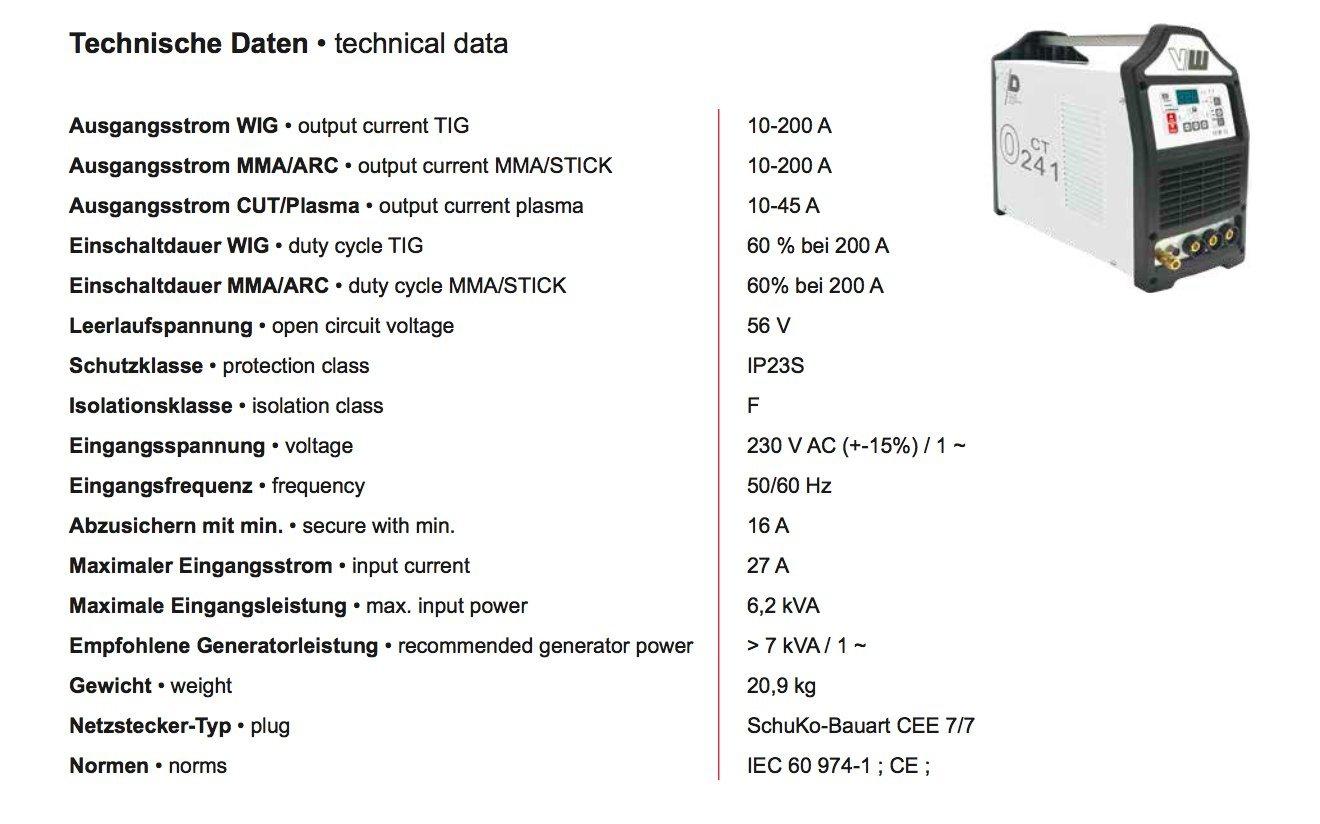 Digital sudor dispositivo DC Wig o241 Pulso Inverter con Plasma Wig Arc MMA Stick electrodo: Amazon.es: Bricolaje y herramientas