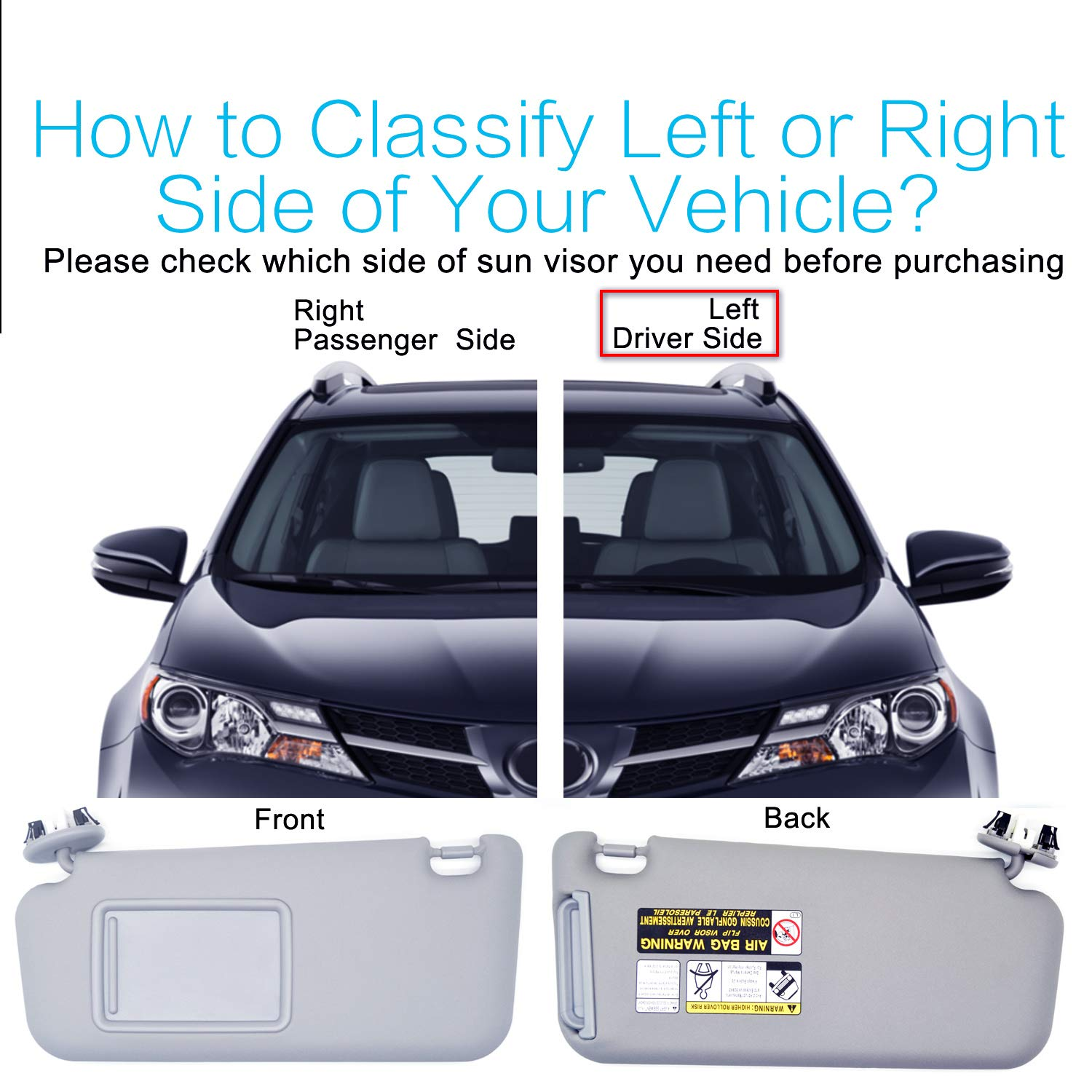 Vinyl Sun Visor Left Driver Side Compatible for 2006 2007 2008 2009 2010 2011 2012 2013 Toyota RAV4 74320-42501-B2 Windshield Sunroof Visor Assembly with Mirror /& Extension Gray With Vanity Light