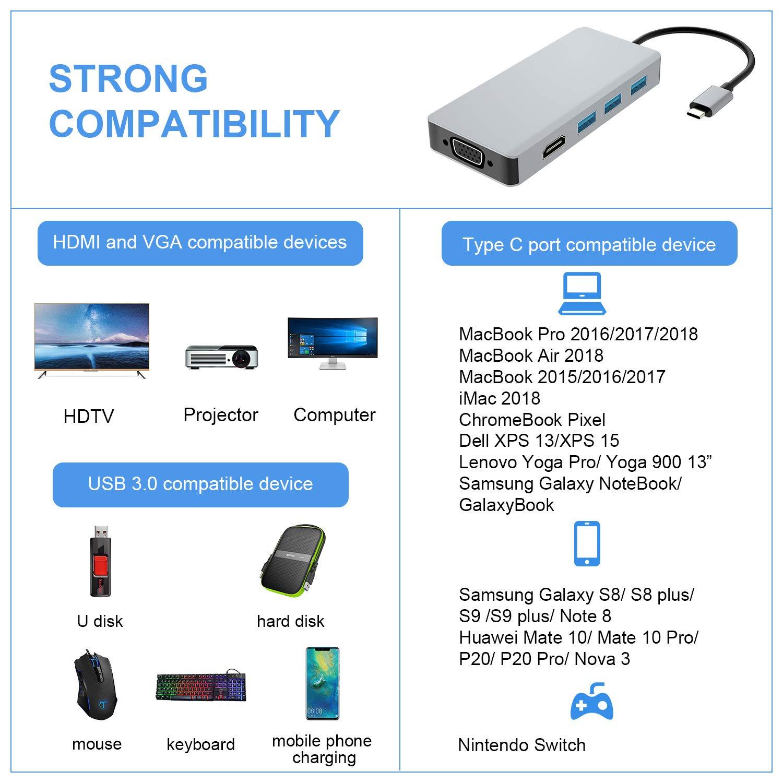 USB C Hub HDMI 4K 5-IN-1 USB C HDMI VGA Dual-Display Adapter with USB 3.0 * 3 Thunderbolt 3 USB Type C Hub for MacBook//Macbook Pro 2018//2017//2016//Samsung Galaxy S9//S8//Huawei VGA 1080P @60HZ