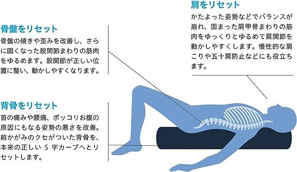 ストレッチポール 腰痛 悪化