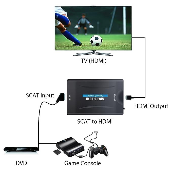 ESYNiC Convertidor de SCART a HDMI 1080P Conversor de Euroconector a HDMI HD Vídeo Compuesto Adaptador de Vídeo Escalador para Inteligente Teléfono Sky HDTV ...