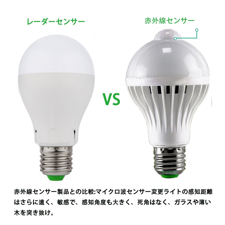 センサーの比較