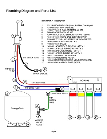 Residential Water Well Systems Diagram Trusted Wiring Diagram