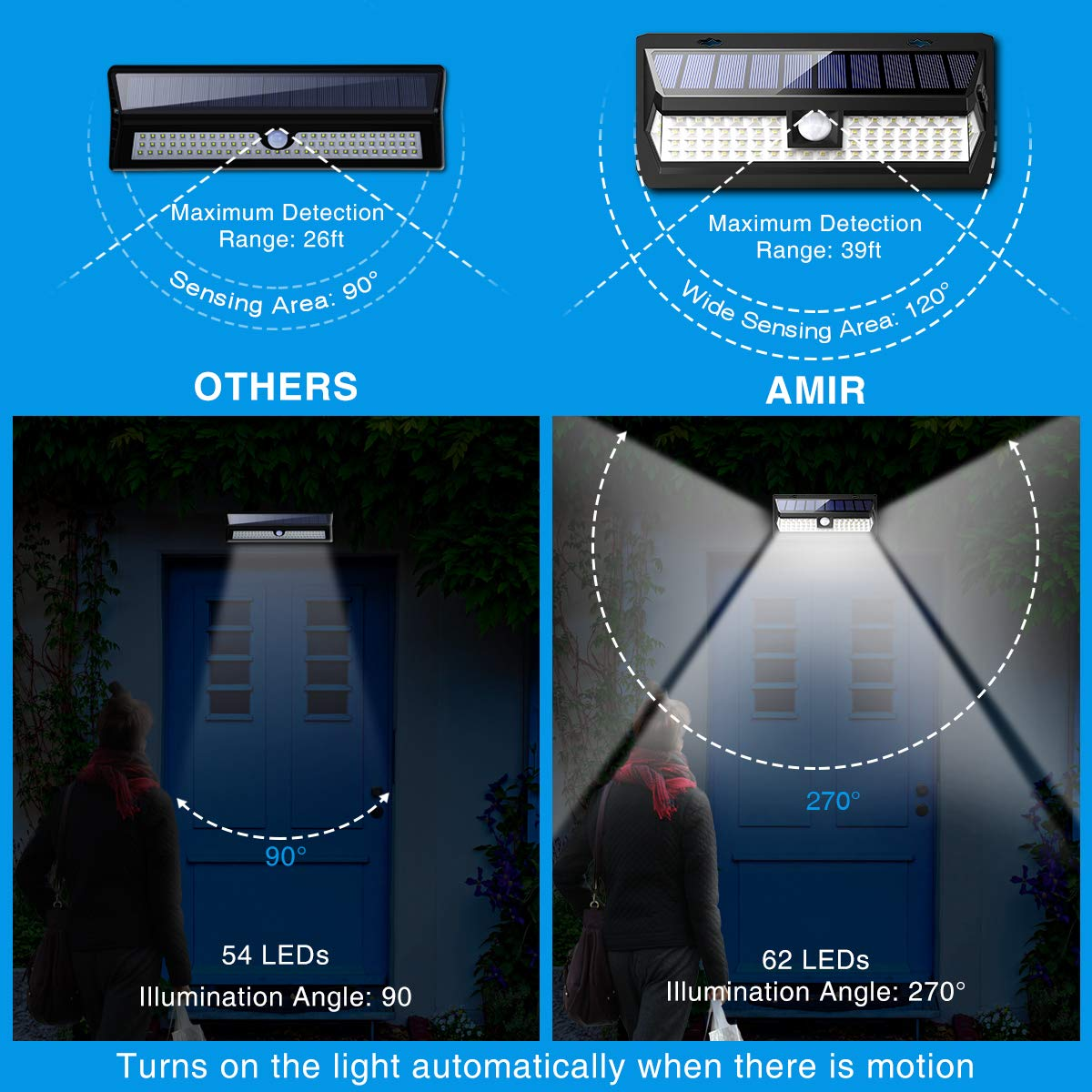 Amir Solar Lights Outdoor 62 Led Super Bright Motion Sensor Wall Pole Mounted Security Light Wiring Diagram Wireless Garden With 3 Modes Waterproof Auto On Off For Front