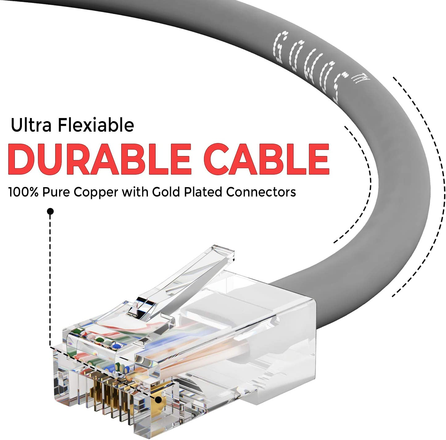 10-Pack - 8 Feet 1Gigabit//Sec High Speed LAN Internet//Patch Cable 350MHz GOWOS Cat5e Ethernet Cable Gray 24AWG Network Cable with Gold Plated RJ45 Non-Booted Connector