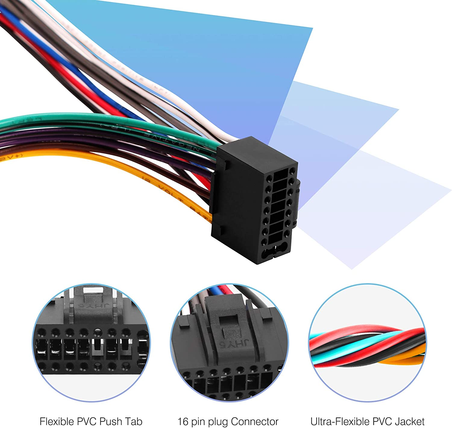 Car Electronics RDBS 40 Pin Fit for Kenwood Radio Stereo Wiring ...