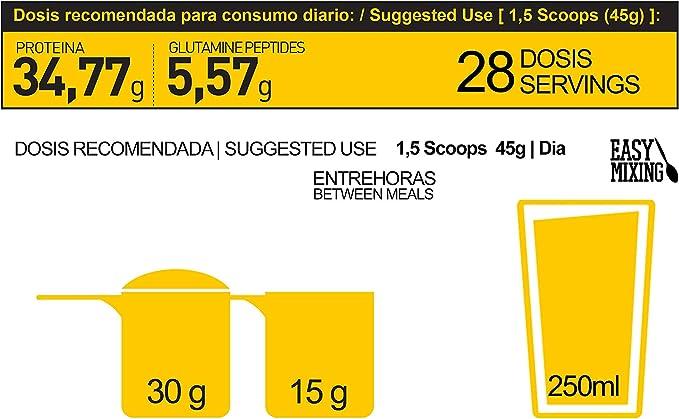 MTX nutrition SEQPRO RedGOLD (1,496 Gr) 3,3 Lbs. Helado de Fresa –Suplemento PREMIUM de proteína NATIVA Total de Leche Fresca con alta concentración ...