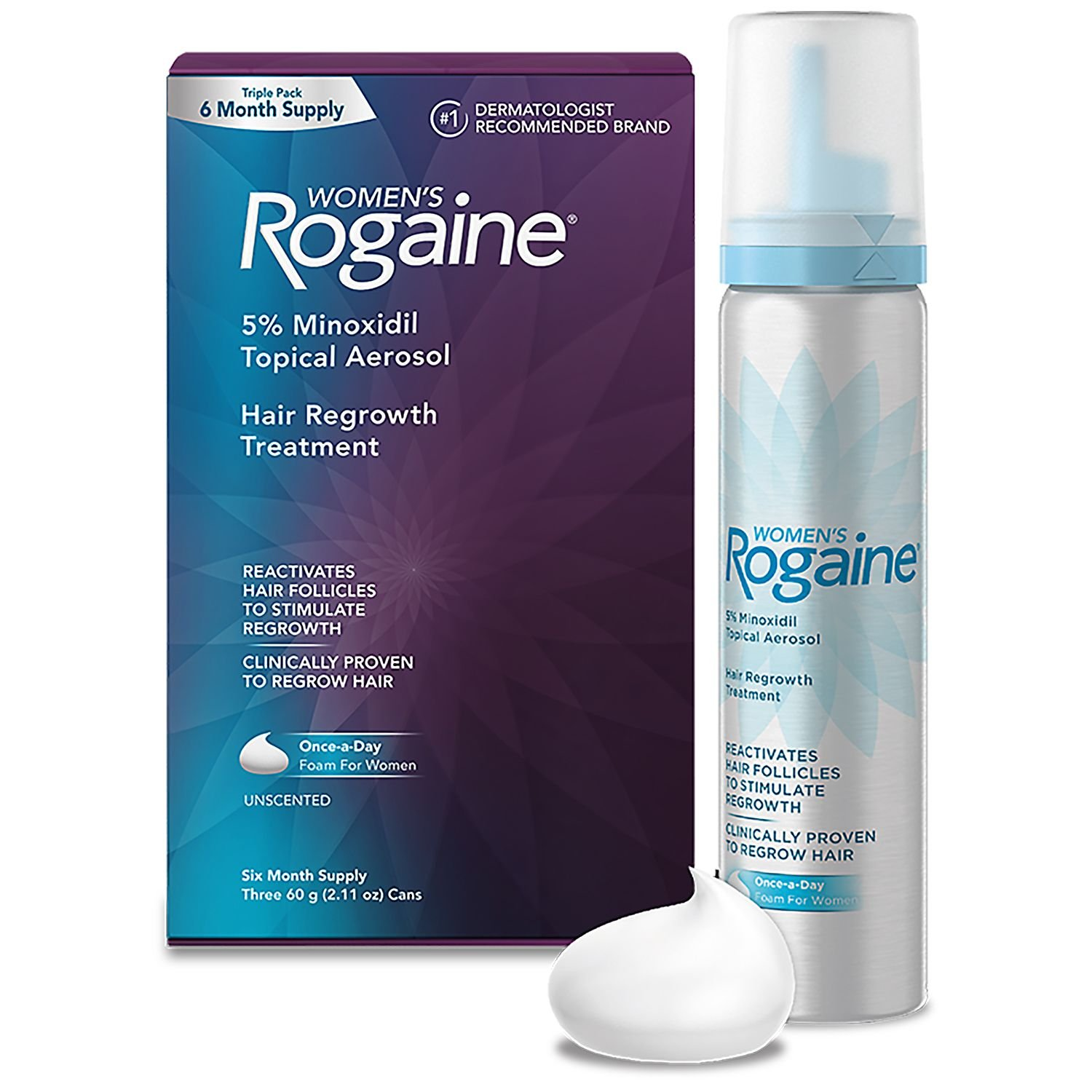 Minoxidil Rogaine : Index of New Information With Authors and ...