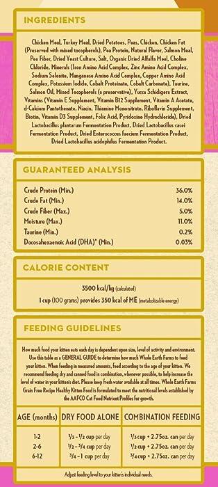 Top 9 Good Cooking Food Coloring Liquagel