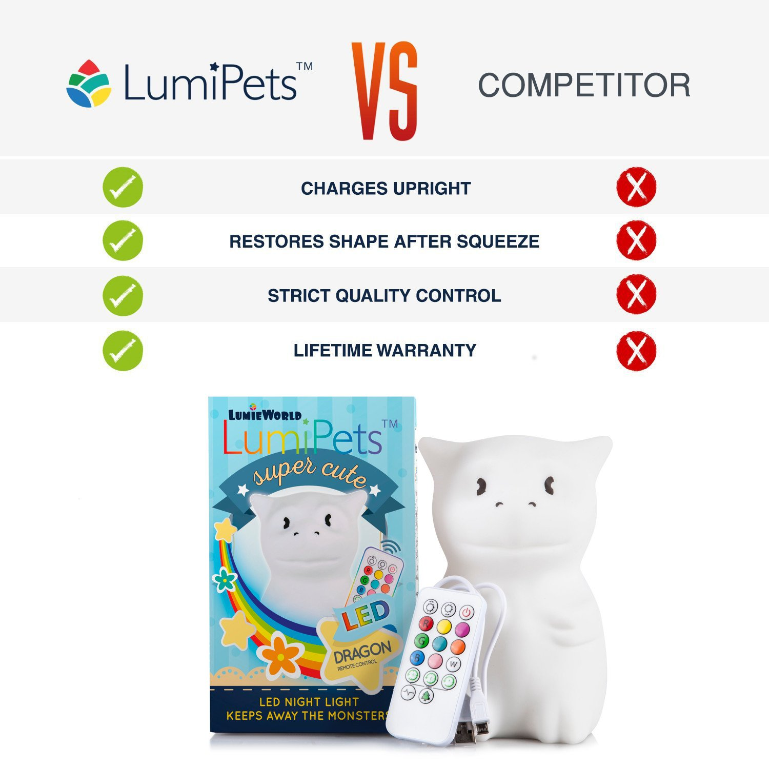 LED Nursery Night Lights for Kids Portable and Rechargeable Color Changing Lamps for Bedrooms Baby Girl Gifts Lumipets Cute Animal Silicone Baby Night Light with Touch Sensor