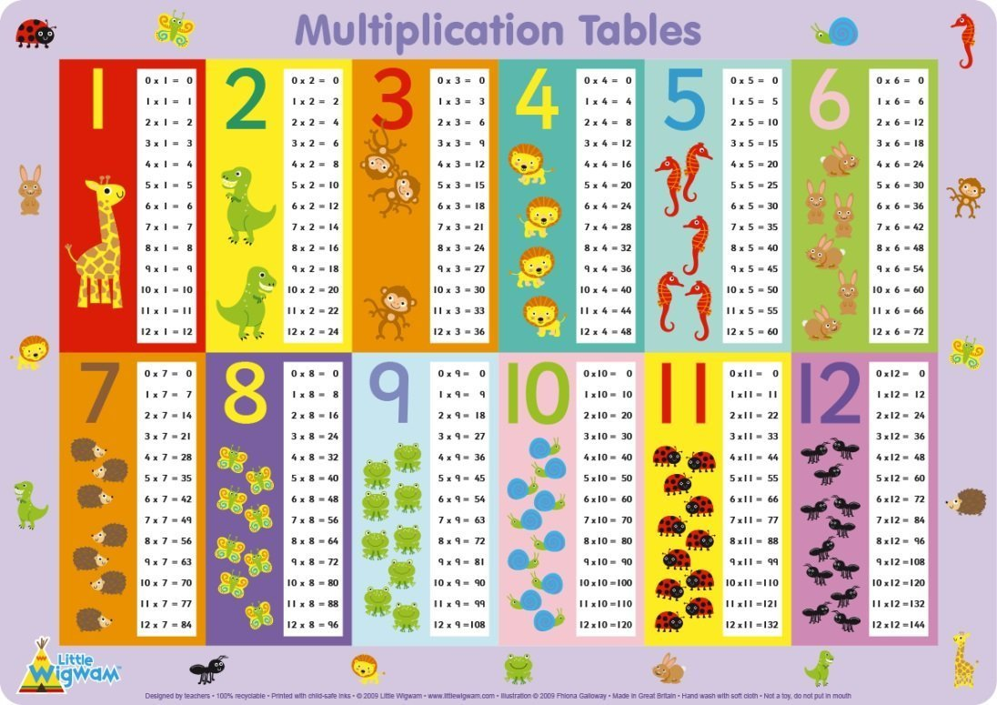 Amazon little wigwam multiplication tables placemat toys games gamestrikefo Choice Image