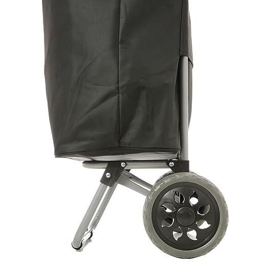 Räder eines Trolleys
