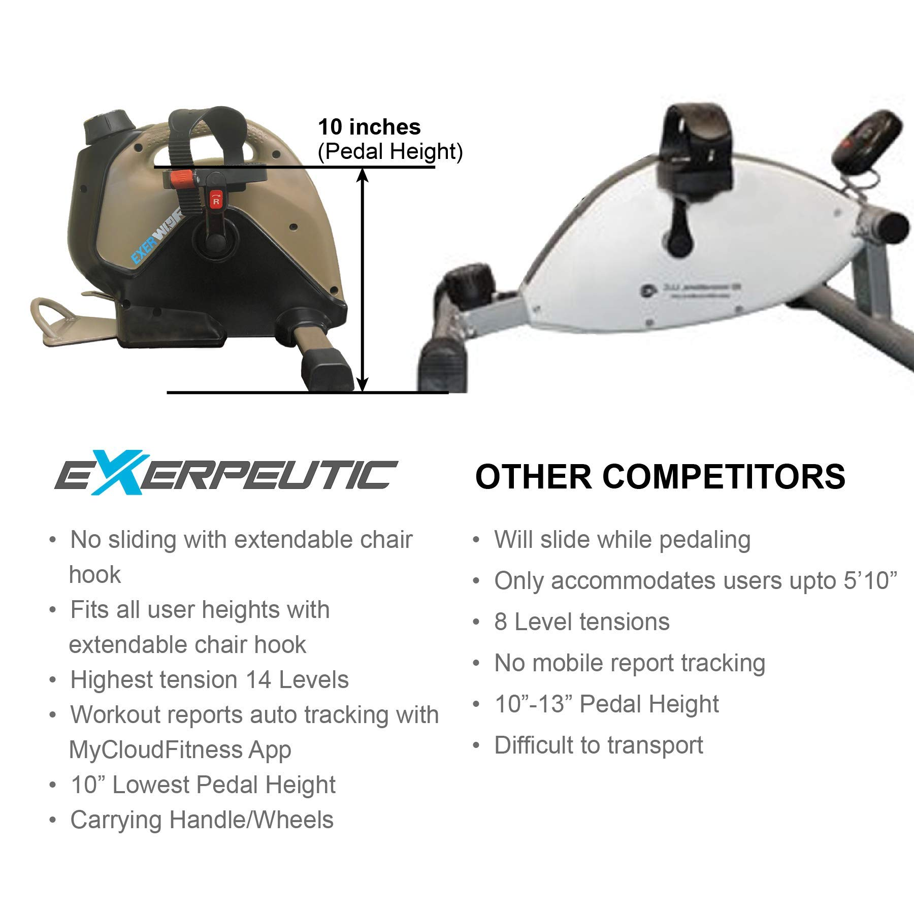 Exerpeutic 900 Bluetooth Under Desk Exercise Bike with Extendable Chair Hook for All User Height and Free APP by Exerpeutic (Image #3)