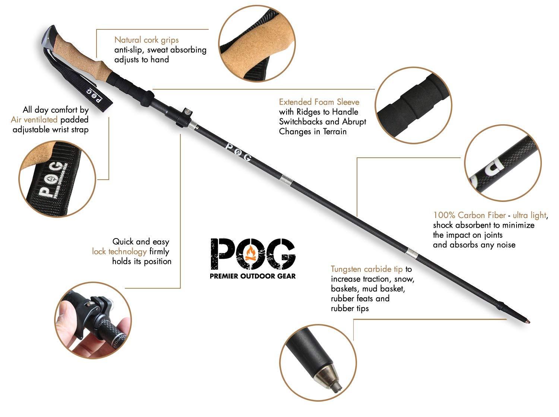 Premier Outdoor Gear Ultra Lightweight Trekking Poles – 2 Pack Adjustable Folding Hiking Pole or Walking Sticks – Strong, Collapsible Carbon Fiber – Cork Grip, Padded Strap