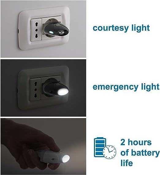 Electraline 958310 Luz de Emergencia