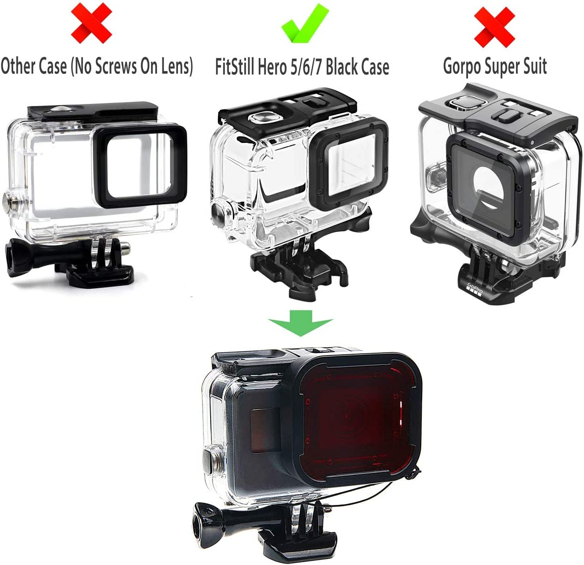 Red Magenta Filter FitStill 2-Pack Dive Filter for FitStill Waterproof Housing Enhances Colors for Various Underwater Video and Photography