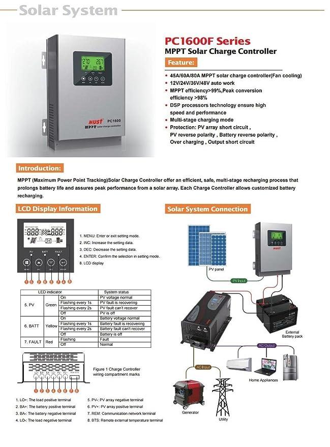 Regulador MPPT 60A 12V/24V/48V LCD Controlador Solar Maximizador: Amazon.es: Electrónica