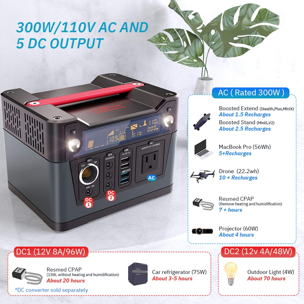 ROCKPALS 300W Portable Generator Lithium Portable Power Station, 280Wh CPAP Backup Battery Pack UPS Power Supply 110V AC Outlet, QC3.0 USB, 12V/24V DC, LED Flashlight for Camping, Home, Emergency by ROCKPALS (Image #2)