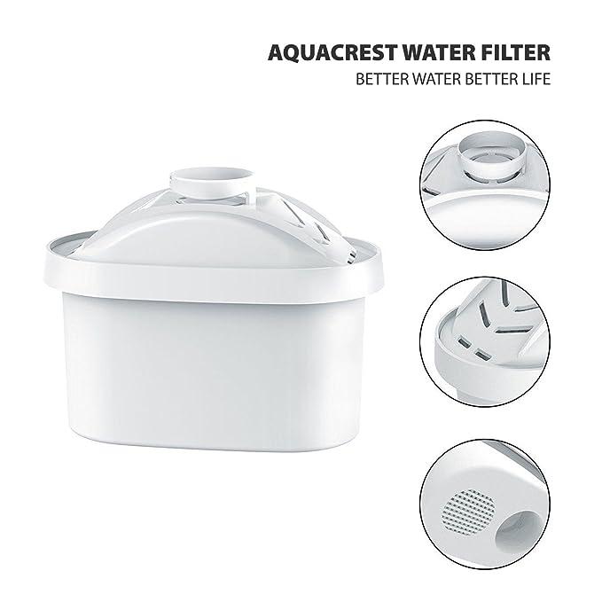 4 x AquaCrest AQK-07 reemplazo del filtro de jarra de agua para Brita Maxtra, Mavea, Laica Bi-Flux, Dafi Unimax, Aquaphor Maxfor, AmazonBasics, ...