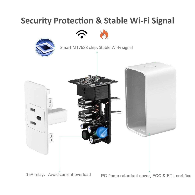 Details about Meross WiFi Smart Plug Mini, Alexa and Google Voice Control,  App Control