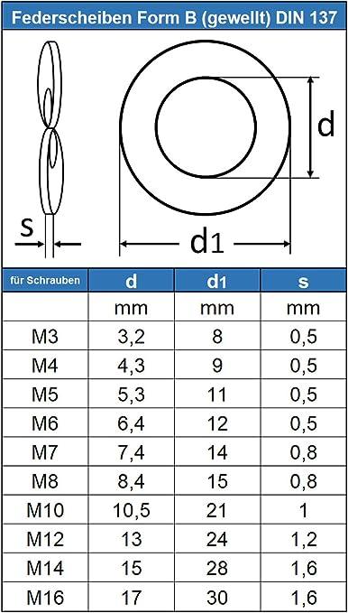 5 St/ück Sprengringe Eisenwaren2000 Sperringe Federscheiben M16 - Federringe DIN 127 Form B rostfrei Edelstahl A2 V2A