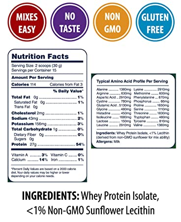 Amazon.com  Grass Fed Whey Protein Powder Isolate - Unflavored + Cold  Processed + Undenatured - Pure Wisconsin Grass-Fed Protein For Shake,  Smoothie, Drink, ... bb8bb72b390