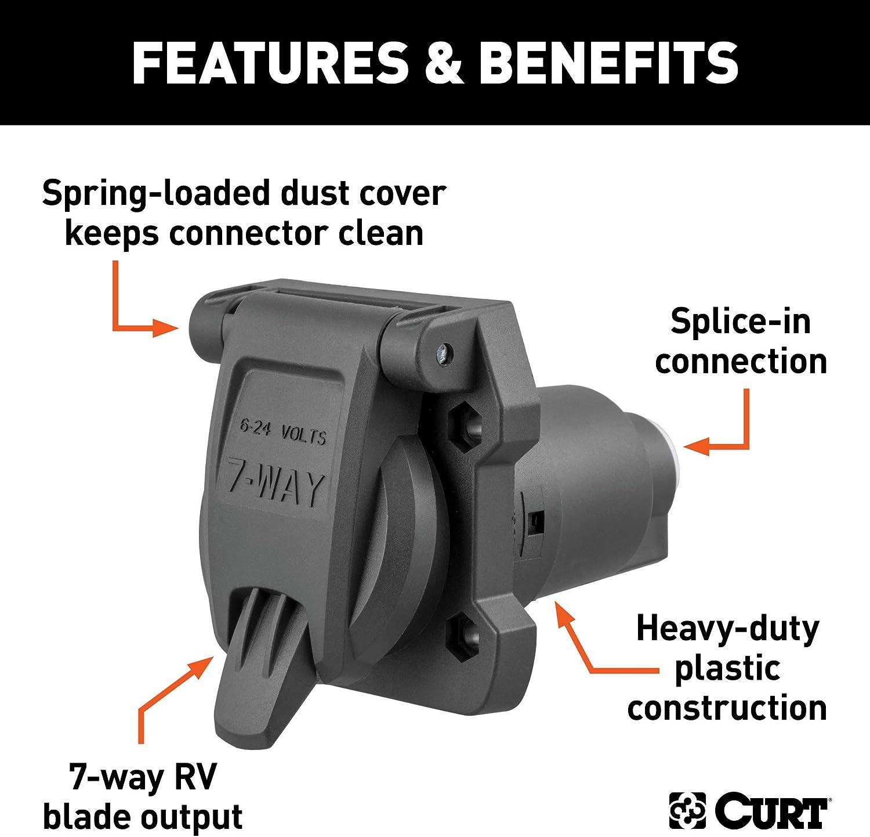 Curt Manufacturing 58155 Connector Socket Heavy-Duty 7-Way RV Blade