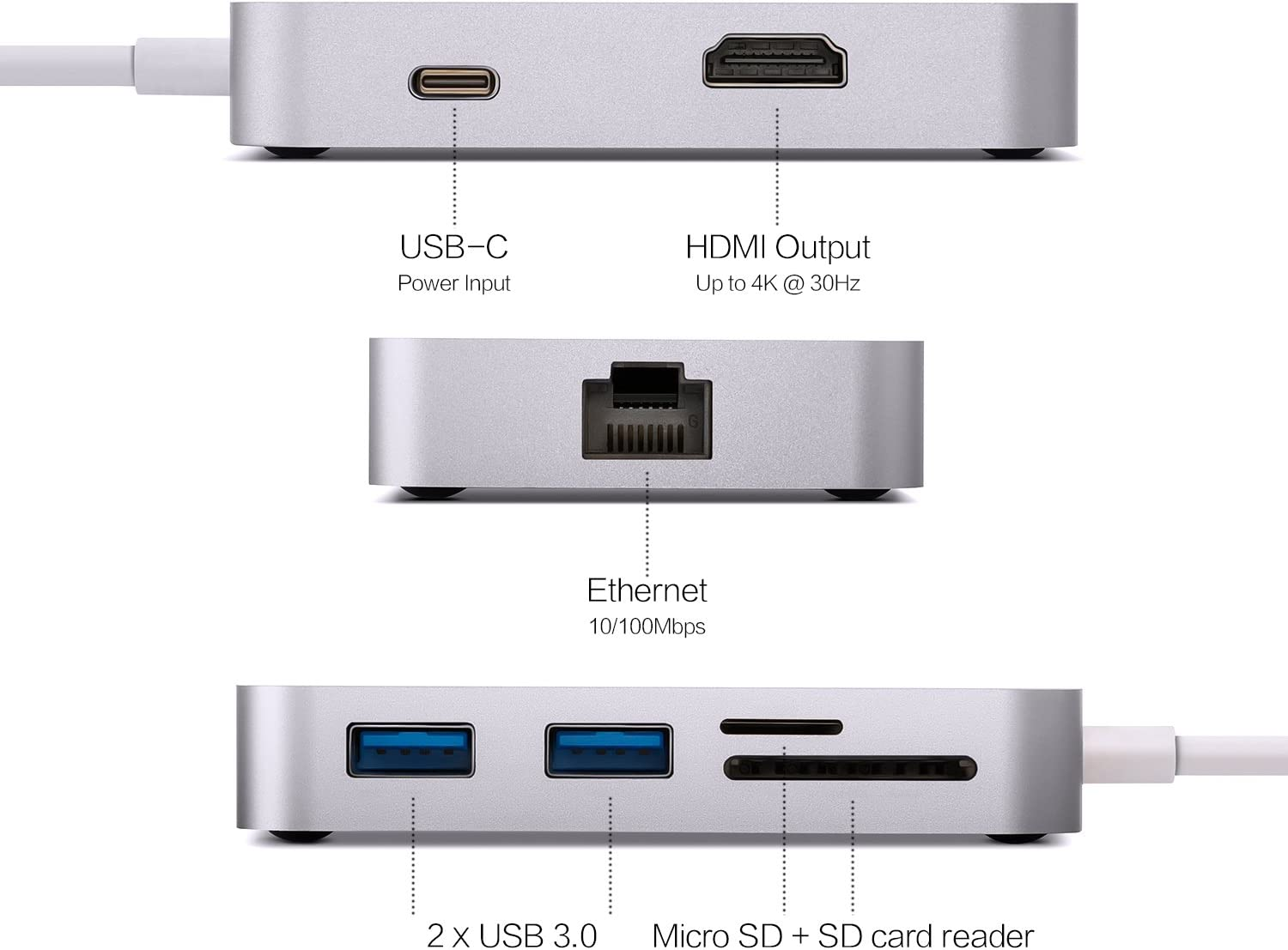 Compatible with Apple MacBook and MacBook Pro USB-C Multiport Adapter with HDMI 10//100Mbps Ethernet Sold Directly Technology Limited. Space Gray MINIX NEO C-X