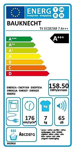 bauknecht gkn 2173 a3 gefrierschrank a gefrieren 310 l wei no frost. Black Bedroom Furniture Sets. Home Design Ideas