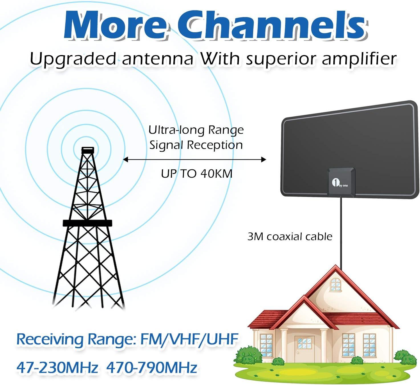 Noir 1byone Antenne TNT 0,7 mm pour Smart TV HD 4K 1080P VHF UHF FM Antenne TV int/érieur puissante avec Performances Excellentes pour Signaux Num/ériques et Analogiques de T/él/évision