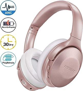 Mpow H17 Auriculares con Cancelación de Ruido (Carga Rápida ...