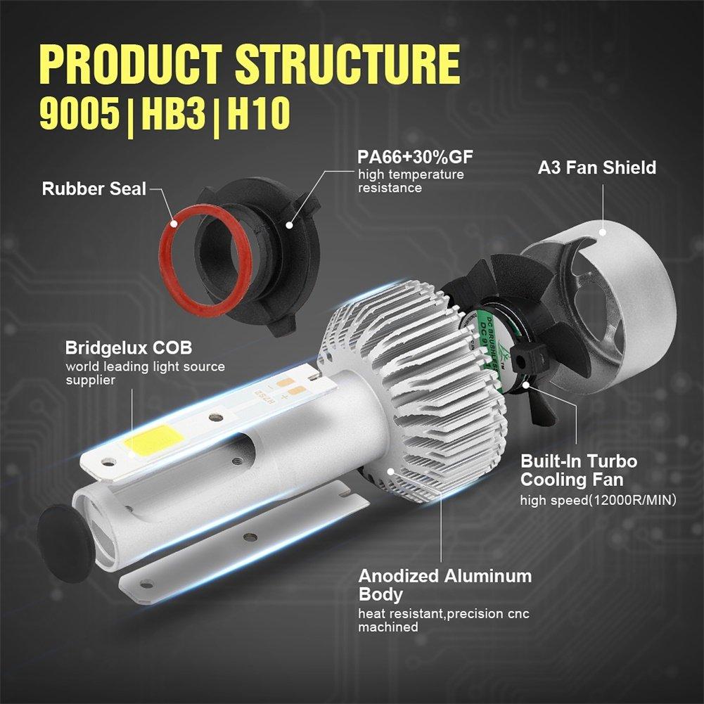 Zantec 4pcs 9005 + 9006 bombillas bombilla/S2 LED Kit Faro 4000lm 6500 K haz bombilla HID blanco: Amazon.es: Coche y moto