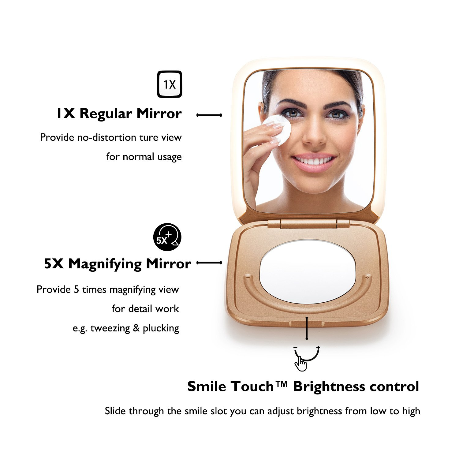 OMIRO LIGHTED TRAVEL MAKEUP MIRROR, 3 Inch 1X 5X Magnification, Small Folding Compact Mirror with Innovative Smile Touch Brightness Control and Portable Charger Function