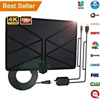 Best options for tv arial