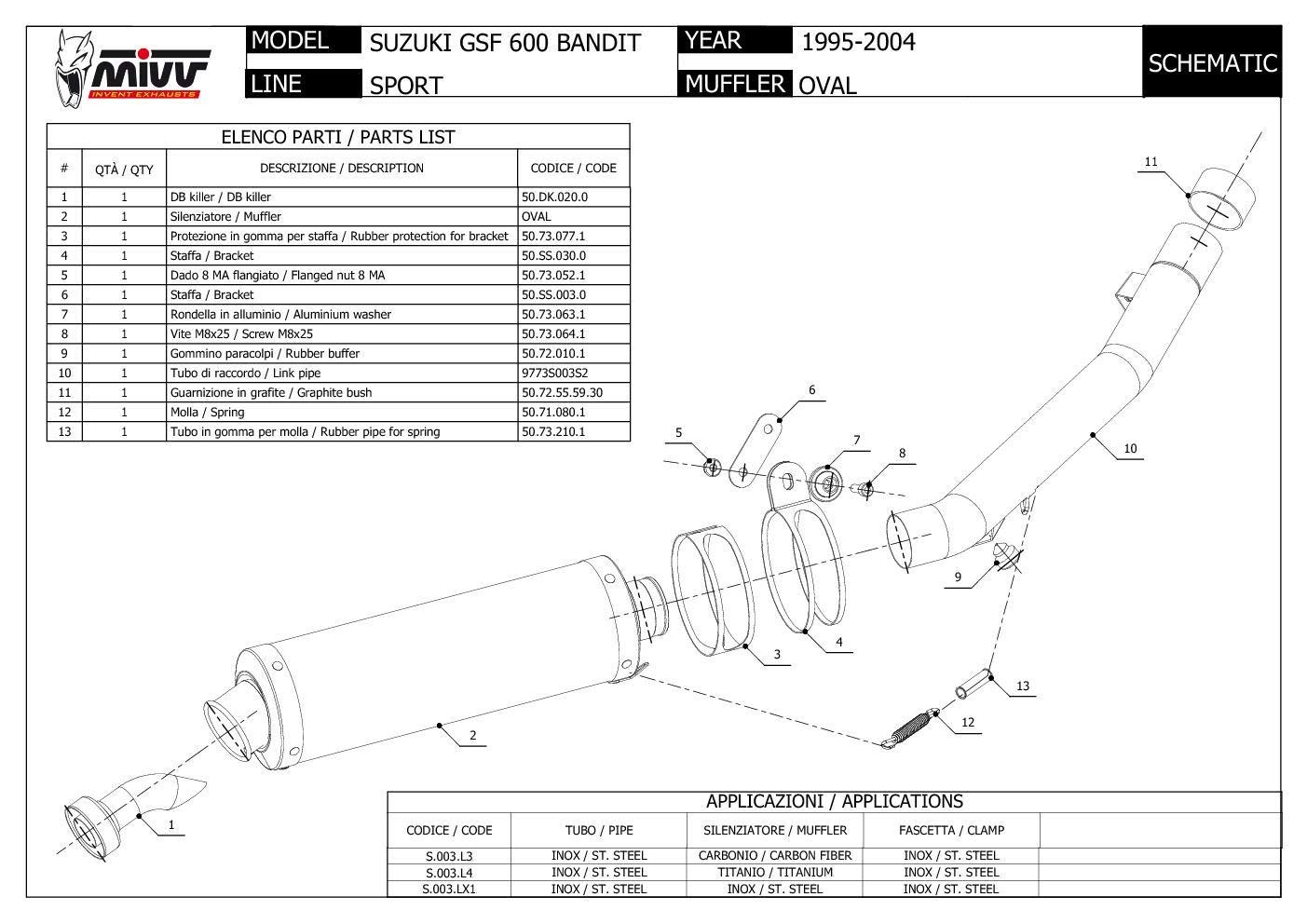 S.003.LX1 Pot D Echappament MIVV Oval Inox pour Gsf 600 Bandit 2002 02