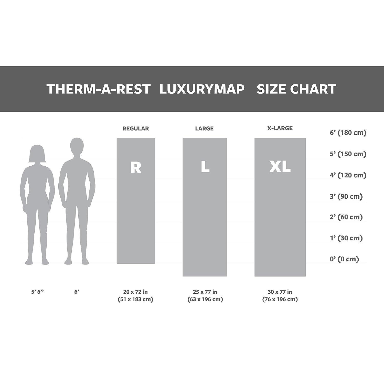 Therm-A-Rest comparison chart