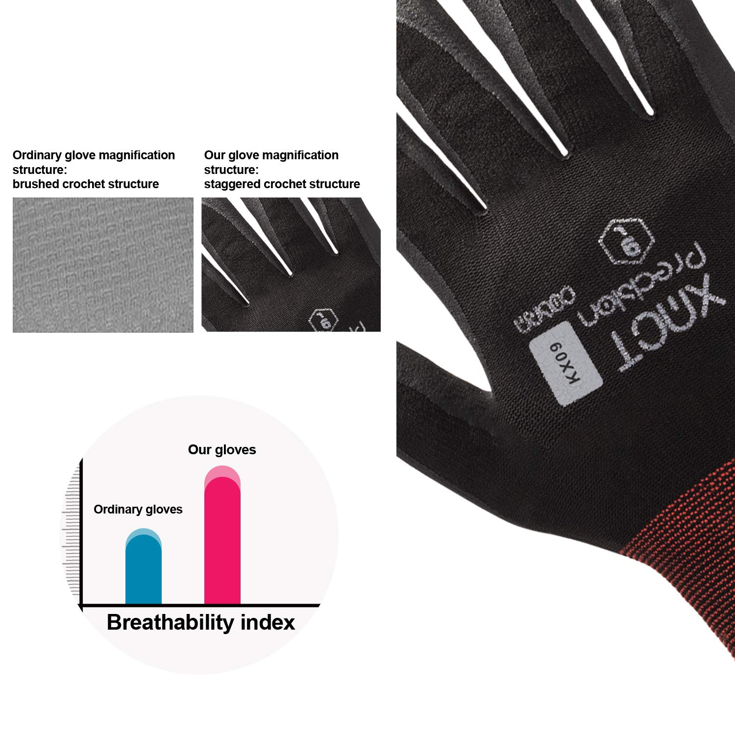 OCGIG Ambidextrous Safety Cut Proof Stab Resistant Stainless Steel Wire Butcher Glove High Performance Level 5 Protection,Size L