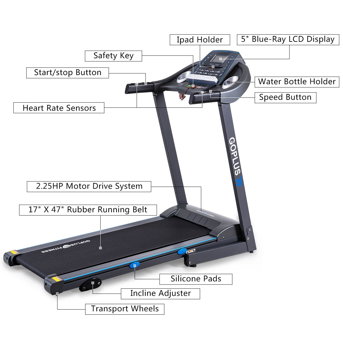 Goplus 2.25HP Electric Folding Treadmill with Incline, Walking Running Jogging Fitness Machine with Blue Backlit LCD Display for Home & Gym Cardio Fitness (Black Jaguar Ⅲ) by Goplus (Image #3)