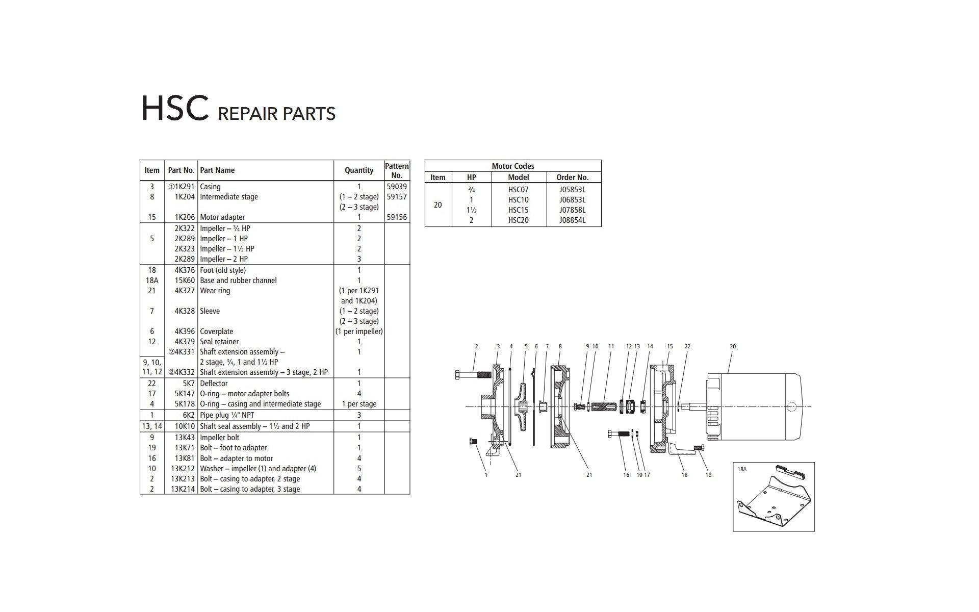 Goulds HSC15KIT Repair Rebuild Kit for HSC15