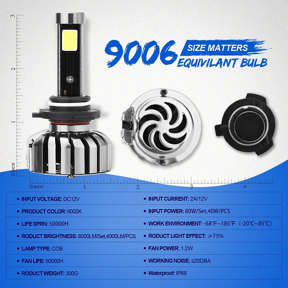 Amazon.com: Tencasi 2PCS 9006 HB4 LED Headlight Bulbs, N7 Series 80W 8000LM 6000K Cool White Plug and Play Conversion Kits, Driving Lamp Super Bright COB ...