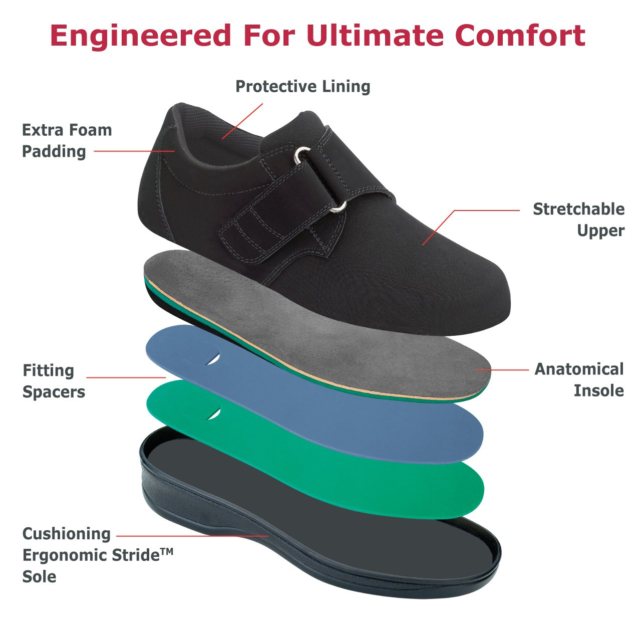 Orthofeet Wichita Women's Comfort Stretchable Orthopedic Orthotic Diabetic Velcro Shoes Black Synthetic 8.5 M US by Orthofeet (Image #2)
