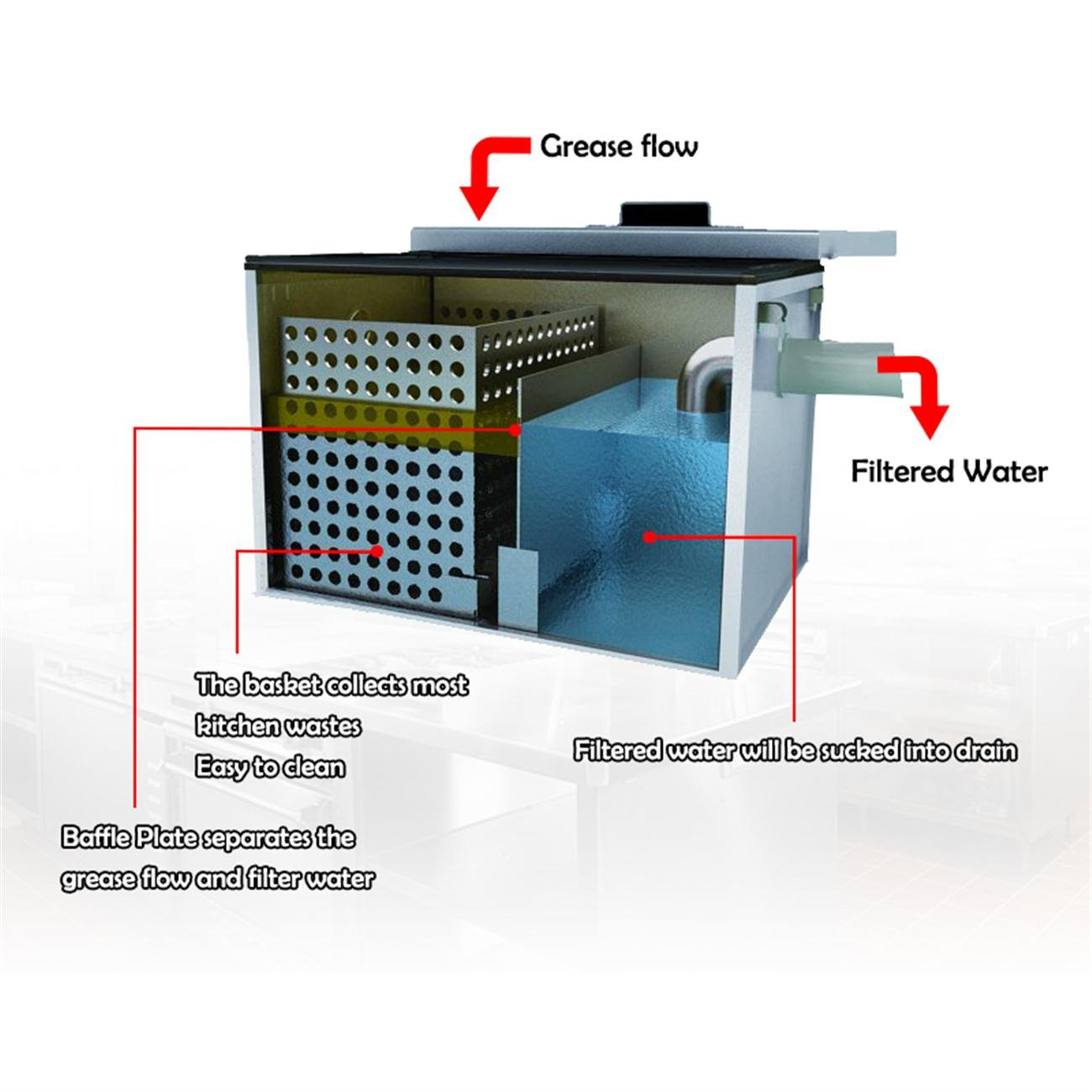 BEAMNOVA Commercial Grease Trap 8lbs 5GPM Gallons Per Minute Stainless Steel Interceptor for Restaurant Kitchen by BEAMNOVA (Image #6)