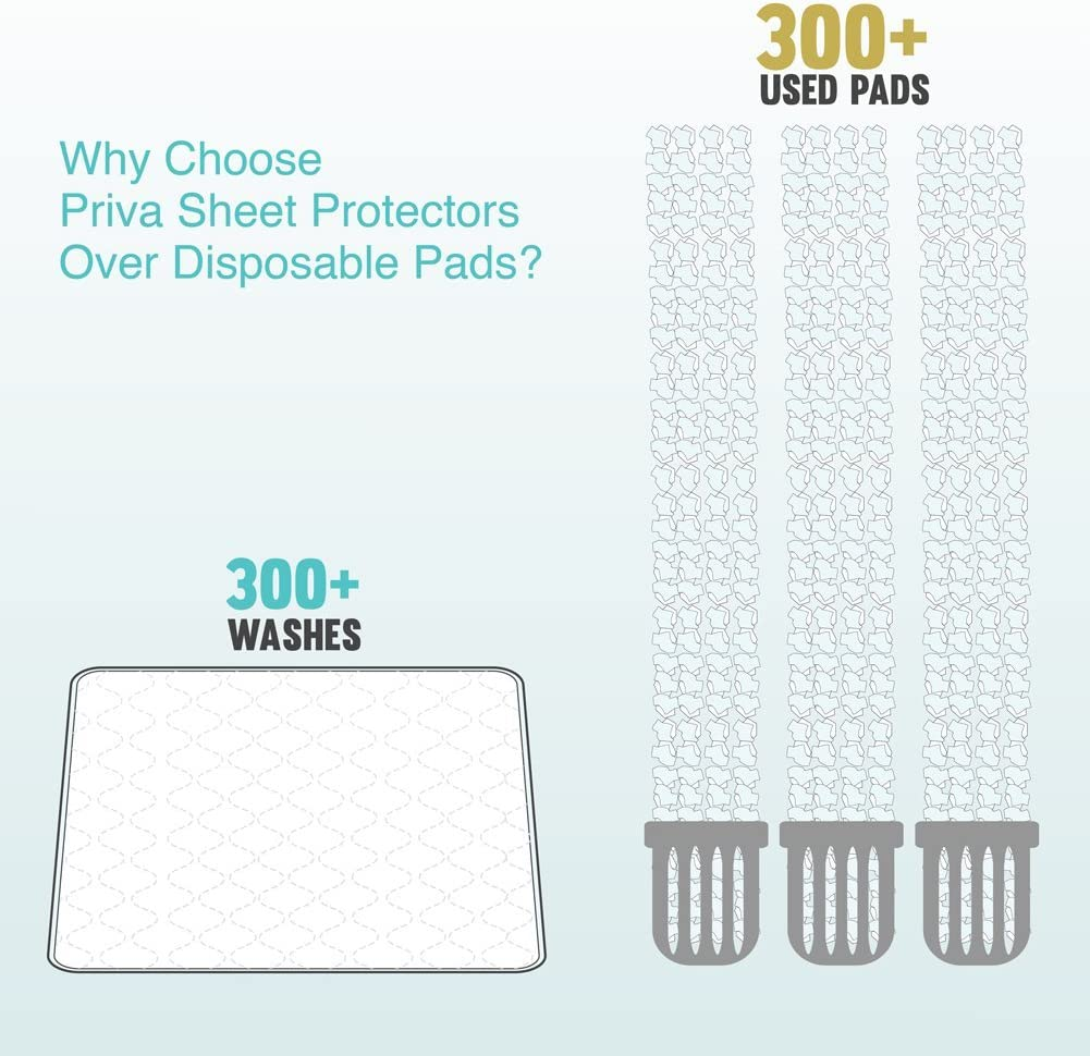 Priva High Quality Ultra Waterproof Sheet and Mattress Pad Protector 34x76 Inch, 9 Cups Absorbency, Guaranteed 300 Machine Washes: Health & Personal Care