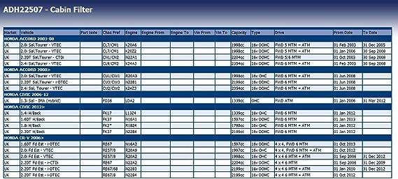 1 St/ück Blue Print ADN12352 Kraftstofffilter